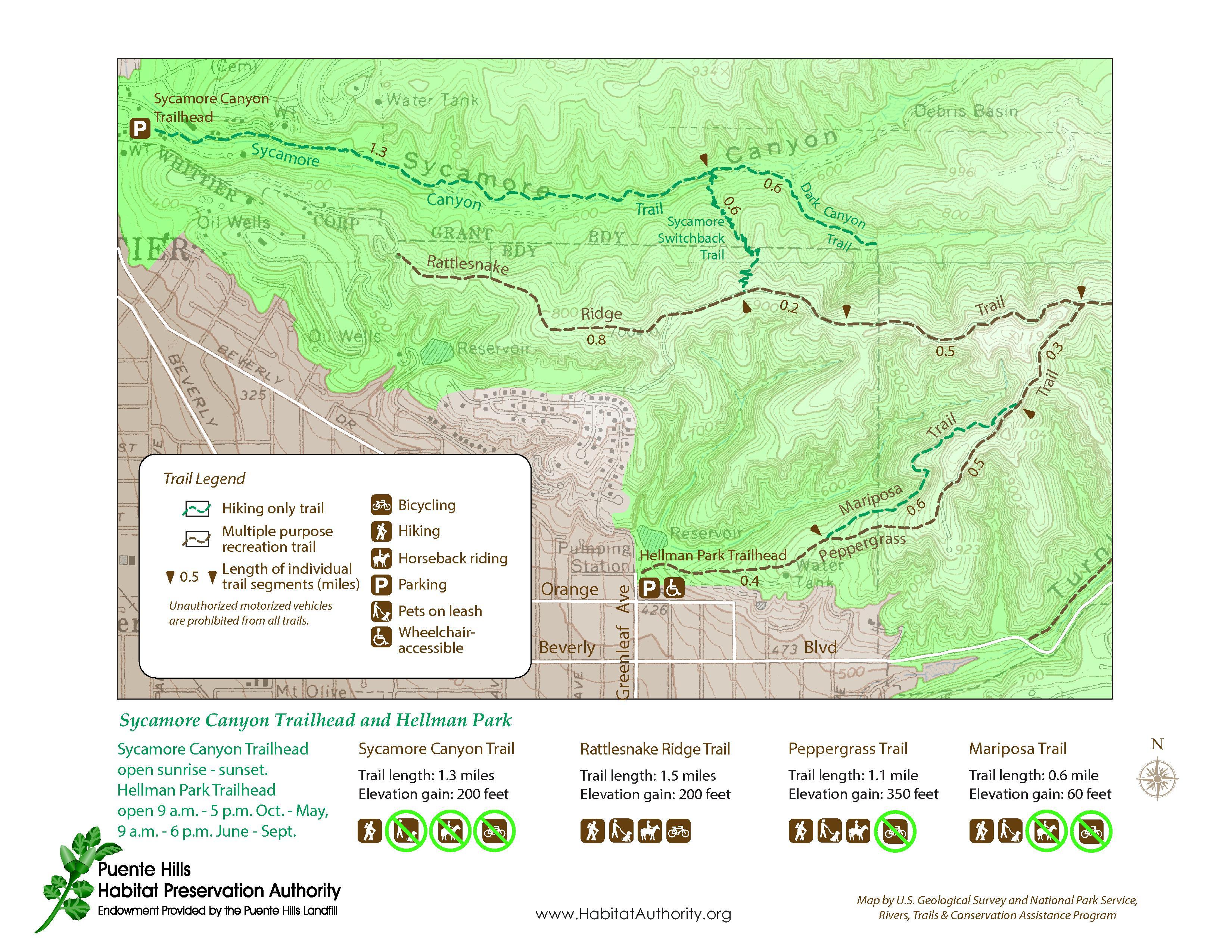 Trails | Habitat Authority